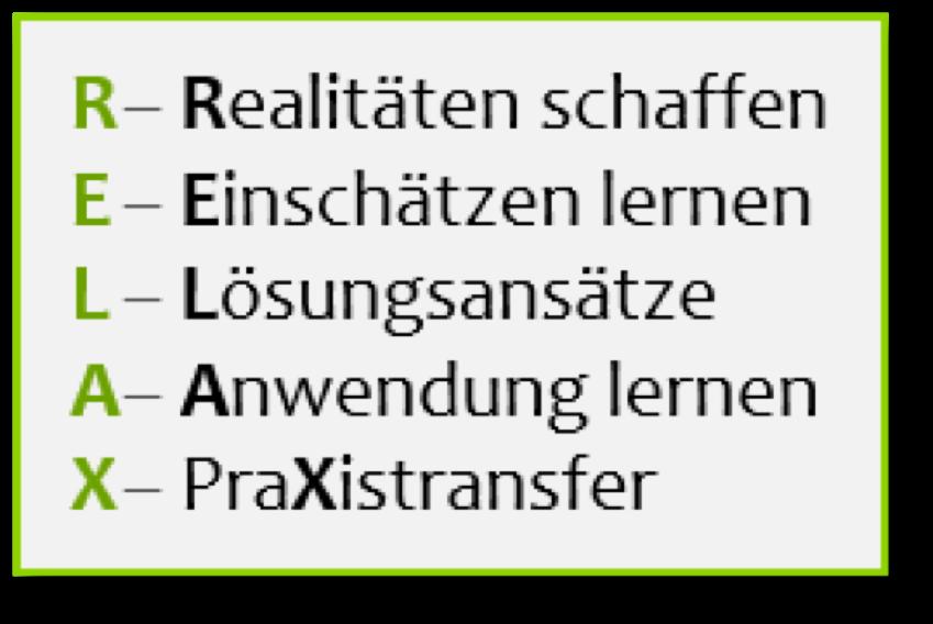 Kerstin Janzen - Was bedeutet das RELAXPrinzip für Ihre Mitarbeiter?